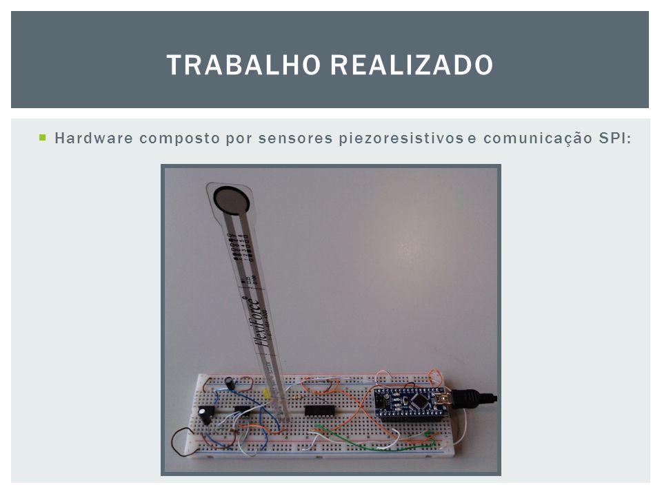  Hardware composto por sensores piezoresistivos e comunicação SPI: TRABALHO REALIZADO