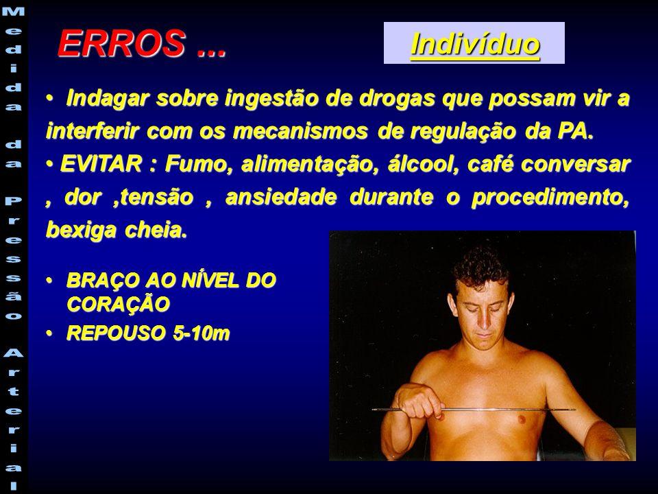 BRAÇO AO NÍVEL DO CORAÇÃOBRAÇO AO NÍVEL DO CORAÇÃO REPOUSO 5-10mREPOUSO 5-10m ERROS... Indagar sobre ingestão de drogas que possam vir a interferir co