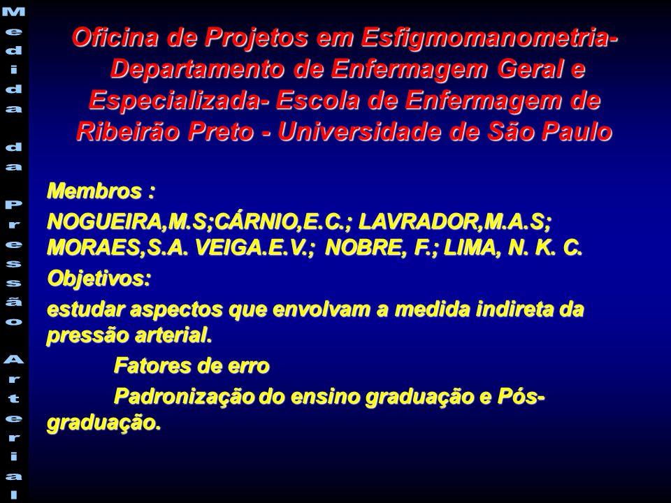 Membros : NOGUEIRA,M.S;CÁRNIO,E.C.; LAVRADOR,M.A.S; MORAES,S.A. VEIGA.E.V.; NOBRE, F.; LIMA, N. K. C. Objetivos: estudar aspectos que envolvam a medid