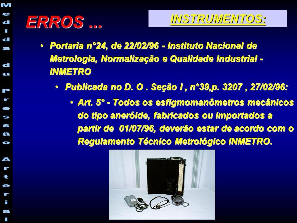 Portaria n°24, de 22/02/96 - Instituto Nacional de Metrologia, Normalização e Qualidade Industrial - INMETROPortaria n°24, de 22/02/96 - Instituto Nac