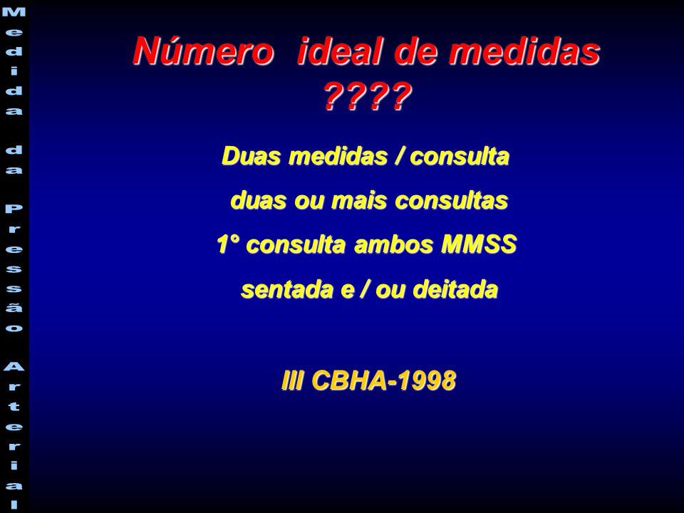 Número ideal de medidas ???? Duas medidas / consulta duas ou mais consultas duas ou mais consultas 1° consulta ambos MMSS sentada e / ou deitada senta