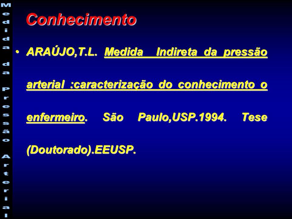 Conhecimento ARAÚJO,T.L. Medida Indireta da pressão arterial :caracterização do conhecimento o enfermeiro. São Paulo,USP.1994. Tese (Doutorado).EEUSP.