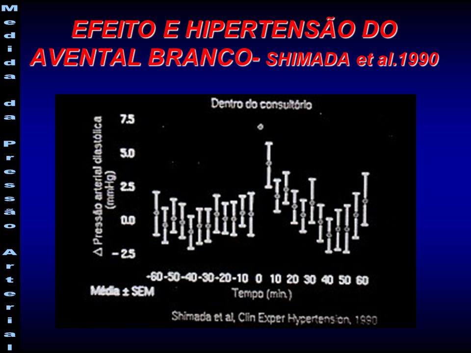 EFEITO E HIPERTENSÃO DO AVENTAL BRANCO- SHIMADA et al.1990