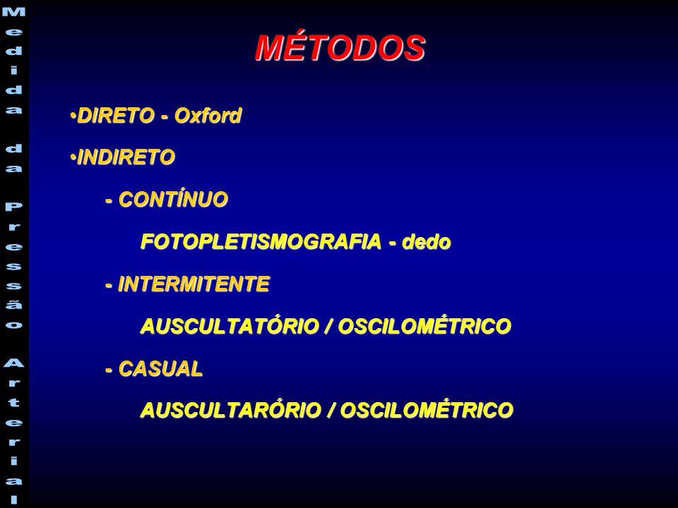 MÉTODOS DIRETO - OxfordDIRETO - Oxford INDIRETOINDIRETO - CONTÍNUO FOTOPLETISMOGRAFIA - dedo - INTERMITENTE AUSCULTATÓRIO / OSCILOMÉTRICO - CASUAL AUS