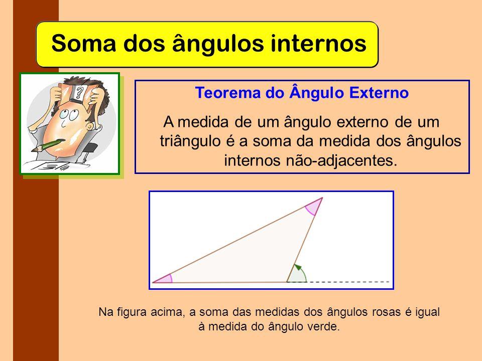 Soma dos ângulos internos Teorema do Ângulo Externo A medida de um ângulo externo de um triângulo é a soma da medida dos ângulos internos não-adjacentes.
