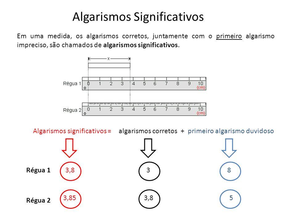 Em uma medida, os algarismos corretos, juntamente com o primeiro algarismo impreciso, são chamados de algarismos significativos.