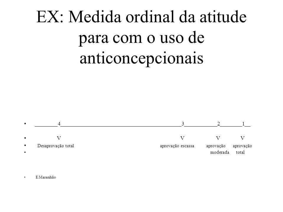 EX: Medida ordinal da atitude para com o uso de anticoncepcionais ________4____________________________________________3____________2________1__ V V V