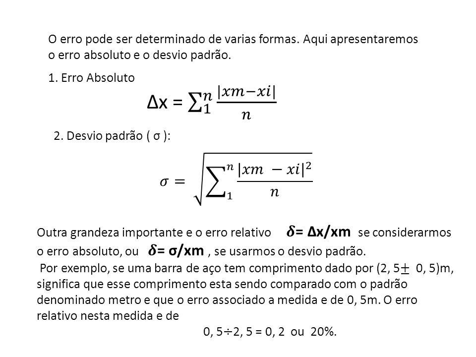 O erro pode ser determinado de varias formas. Aqui apresentaremos o erro absoluto e o desvio padrão. 1. Erro Absoluto 2. Desvio padrão ( σ ):
