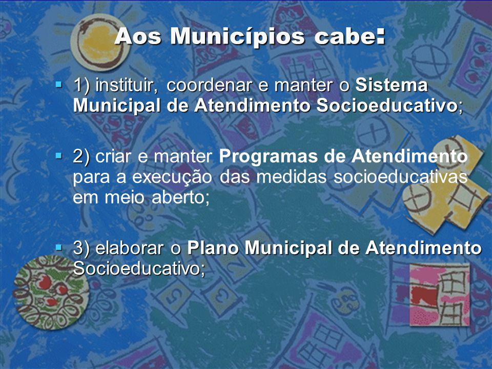 Aos Municípios cabe :  1) instituir, coordenar e manter o Sistema Municipal de Atendimento Socioeducativo;  2)  2) criar e manter Programas de Aten