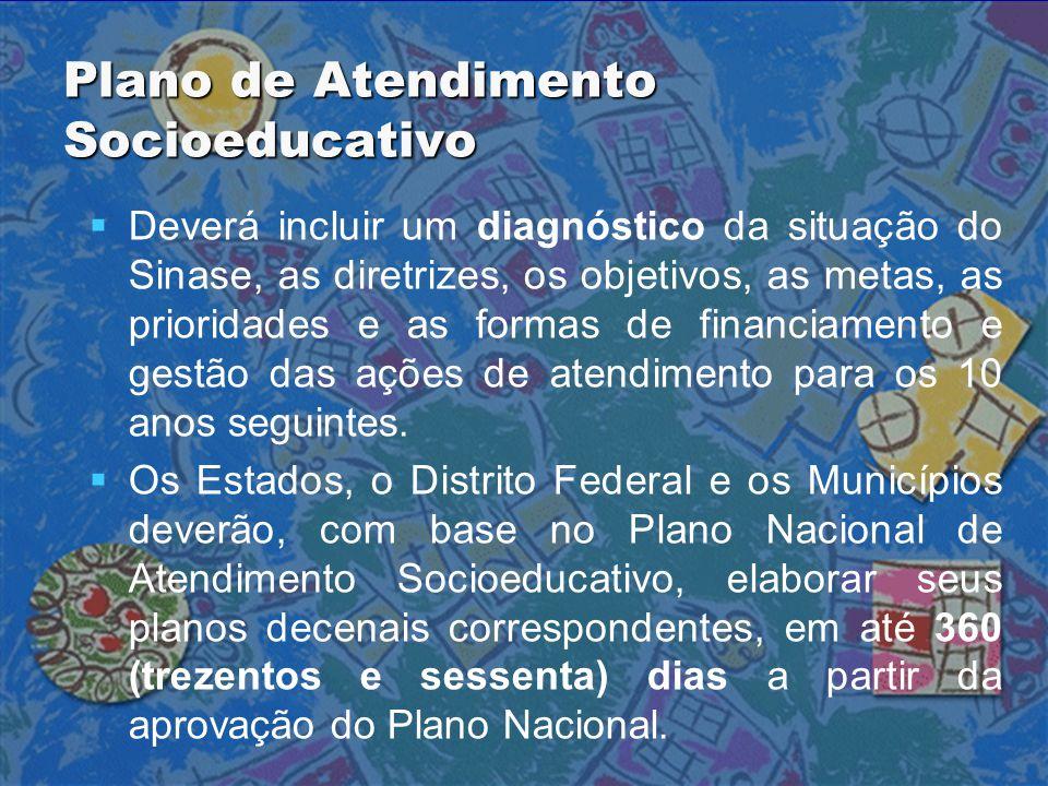 Plano de Atendimento Socioeducativo   Deverá incluir um diagnóstico da situação do Sinase, as diretrizes, os objetivos, as metas, as prioridades e a