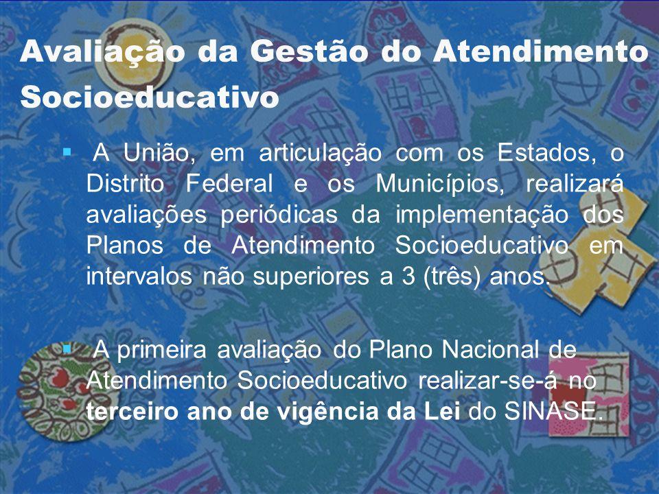 Avaliação da Gestão do Atendimento Socioeducativo   A União, em articulação com os Estados, o Distrito Federal e os Municípios, realizará avaliações