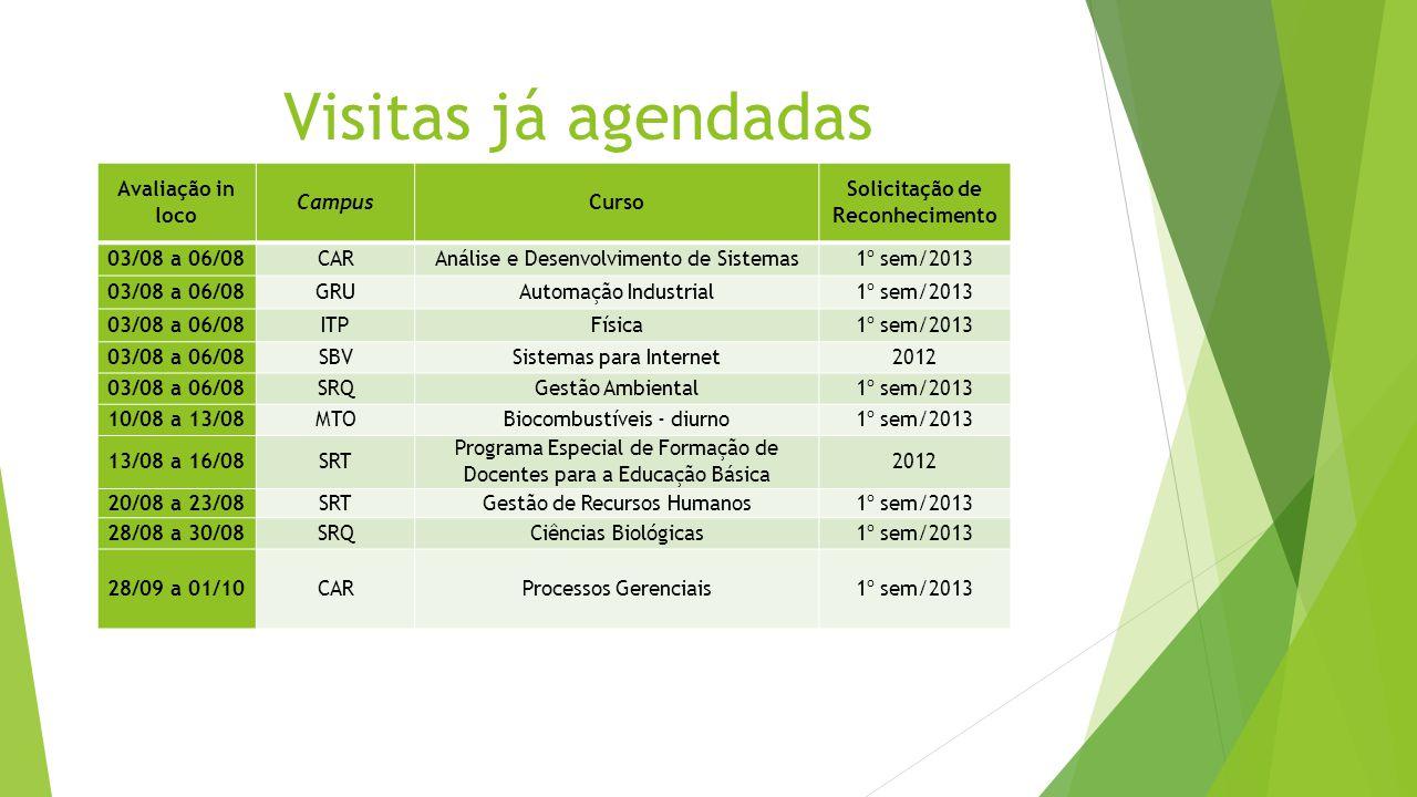Visitas já agendadas Avaliação in loco Campus Curso Solicitação de Reconhecimento 03/08 a 06/08CARAnálise e Desenvolvimento de Sistemas1º sem/2013 03/