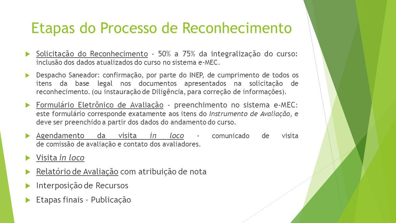 Etapas do Processo de Reconhecimento  Solicitação do Reconhecimento - 50% a 75% da integralização do curso: inclusão dos dados atualizados do curso n