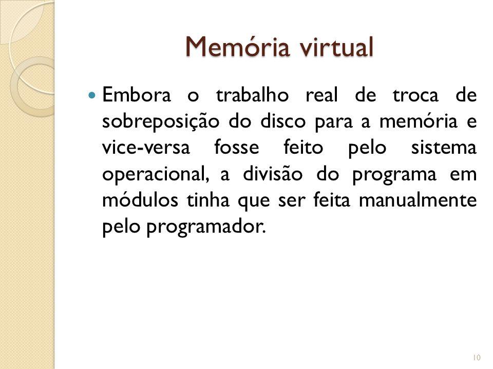Memória virtual Embora o trabalho real de troca de sobreposição do disco para a memória e vice-versa fosse feito pelo sistema operacional, a divisão d