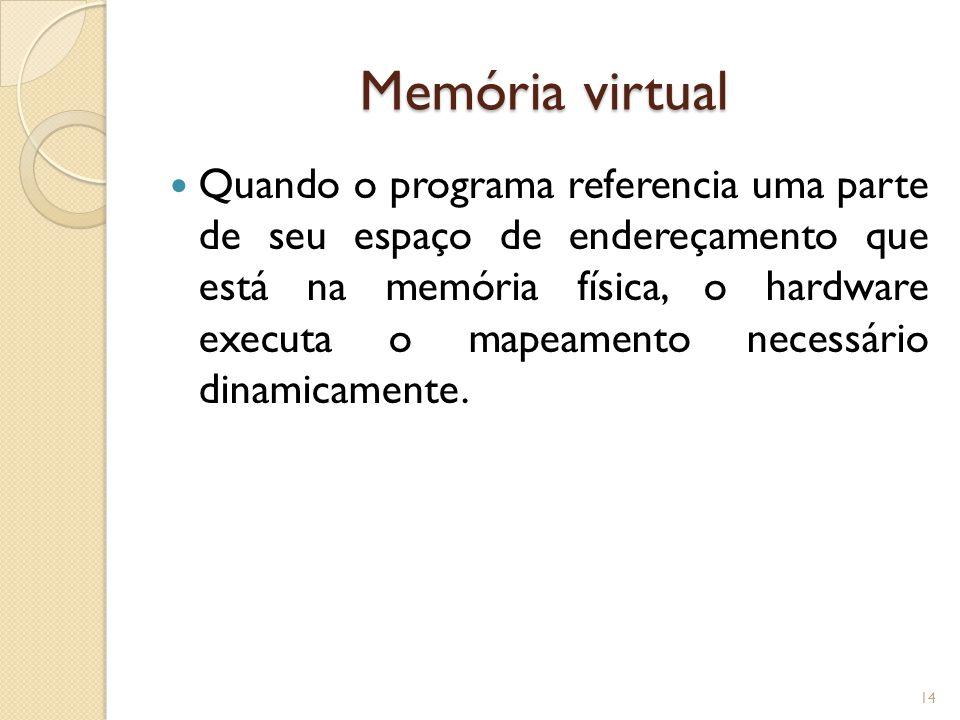 Memória virtual Quando o programa referência uma parte de seu espaço de endereçamento que não está em sua memória física, o sistema operacional é alertado para obter a parte que falta e reexecutar a instrução que falhou.