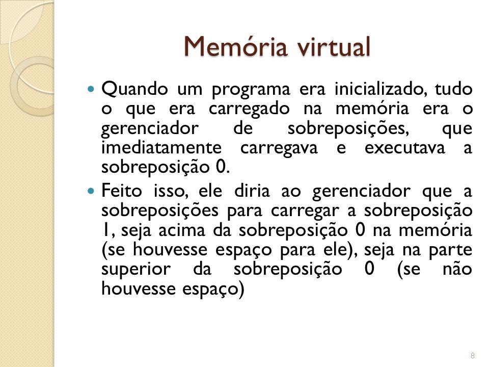 Memória virtual Quando um programa era inicializado, tudo o que era carregado na memória era o gerenciador de sobreposições, que imediatamente carrega