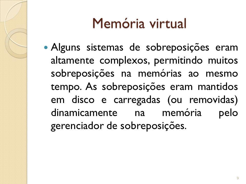 Memória virtual Embora o trabalho real de troca de sobreposição do disco para a memória e vice-versa fosse feito pelo sistema operacional, a divisão do programa em módulos tinha que ser feita manualmente pelo programador.