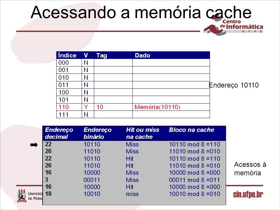 Acessando a memória cache Endereço 10110 Infra-estrutura Hardware Acessos à memória