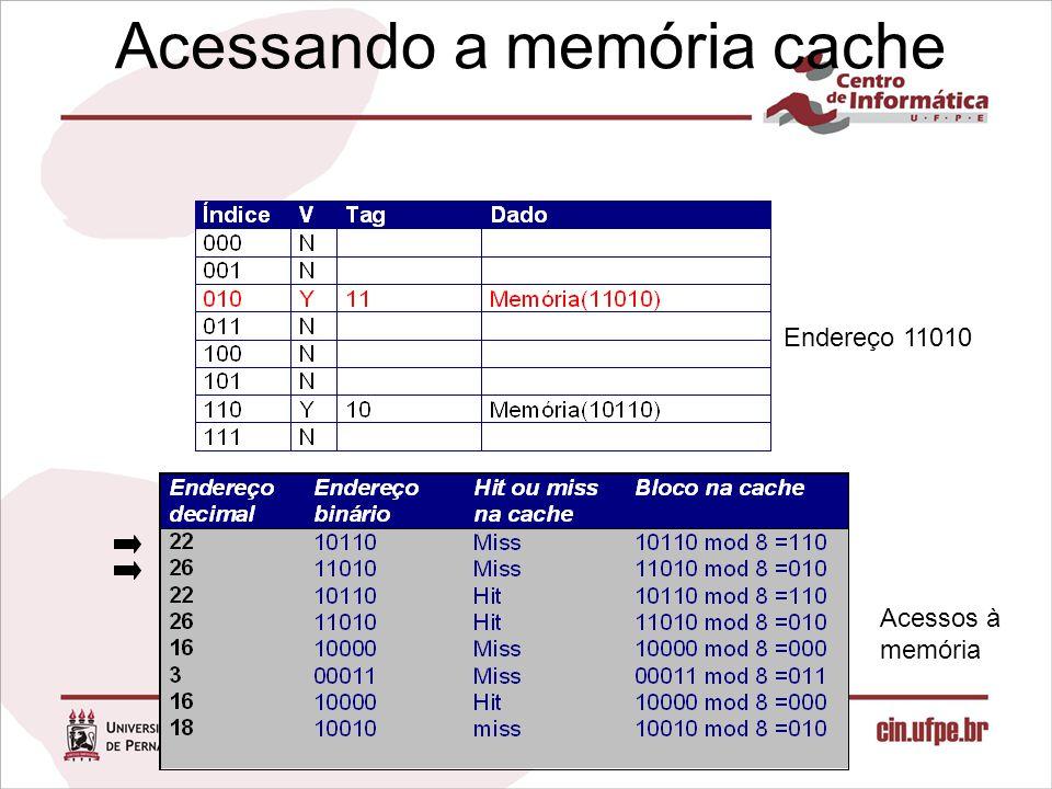 Acessando a memória cache Endereço 11010 Infra-estrutura Hardware Acessos à memória