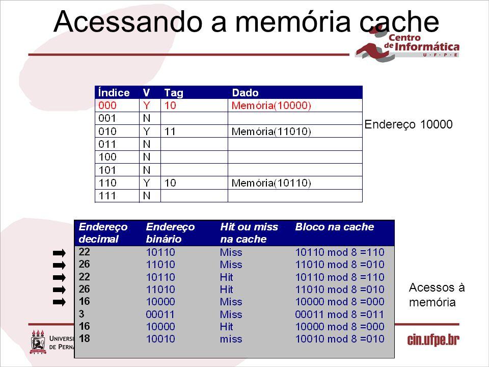 Acessando a memória cache Endereço 10000 Infra-estrutura Hardware Acessos à memória