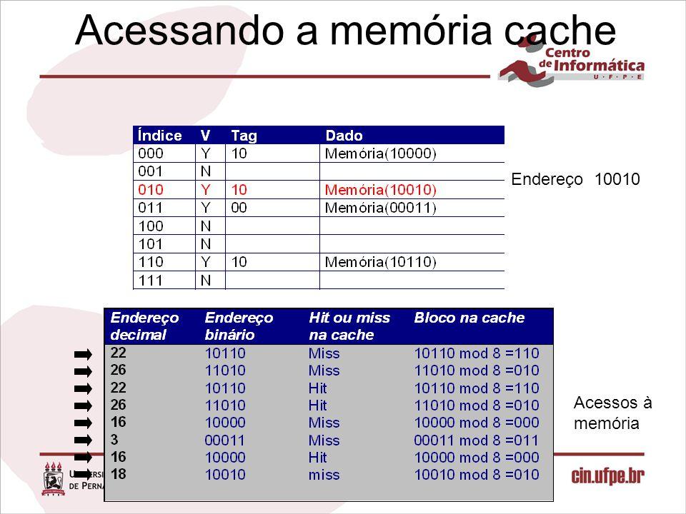 Acessando a memória cache Endereço 10010 Infra-estrutura Hardware Acessos à memória