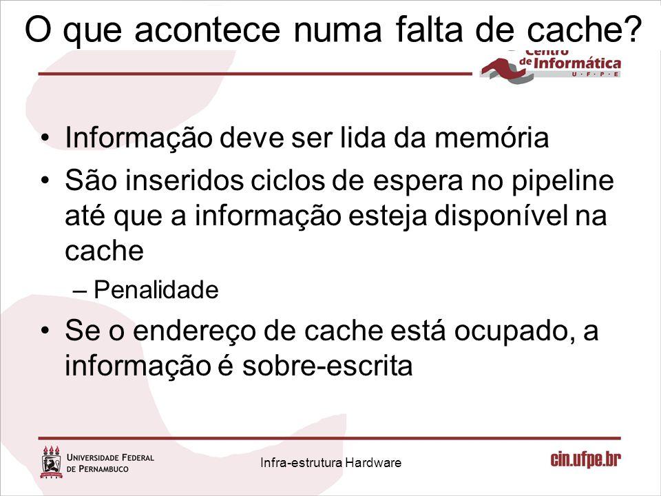 O que acontece numa falta de cache? Informação deve ser lida da memória São inseridos ciclos de espera no pipeline até que a informação esteja disponí