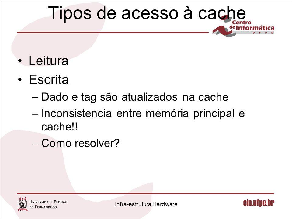 Tipos de acesso à cache Leitura Escrita –Dado e tag são atualizados na cache –Inconsistencia entre memória principal e cache!! –Como resolver? Infra-e