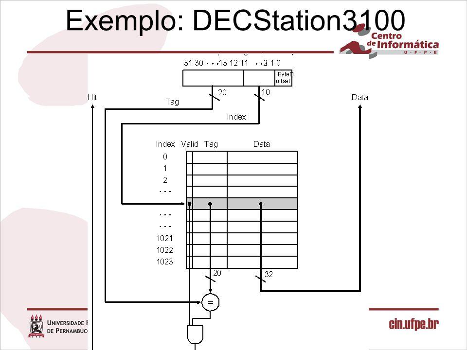 Exemplo: DECStation3100 Infra-estrutura Hardware