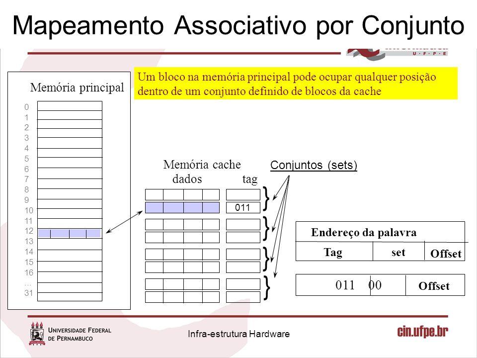 Mapeamento Associativo por Conjunto 0 1 2 3 4 5 6 7 8 9 10 11 12 13 14 15 16... 31 Memória principal Memória cache Um bloco na memória principal pode