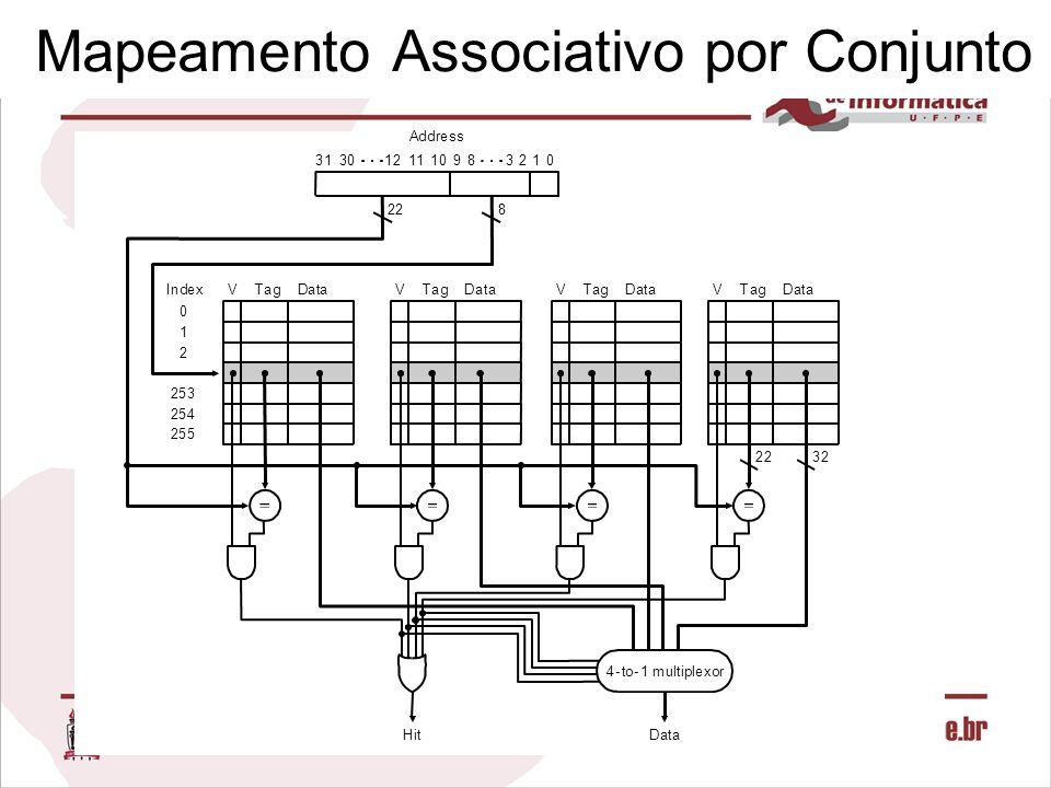 Mapeamento Associativo por Conjunto HitData 1238910111230310