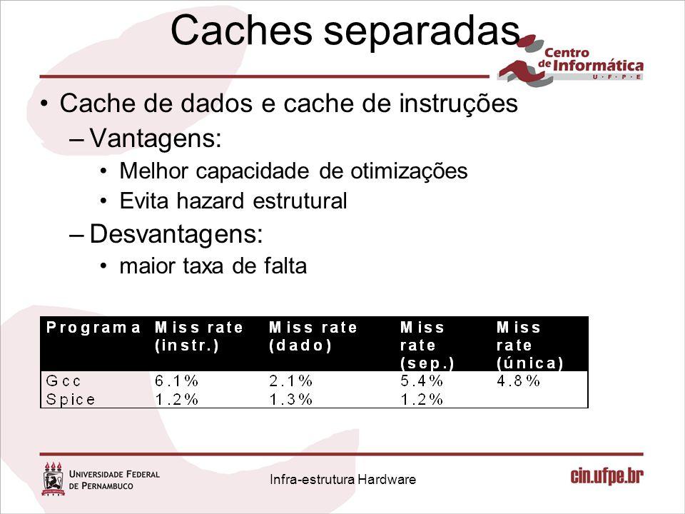Caches separadas Cache de dados e cache de instruções –Vantagens: Melhor capacidade de otimizações Evita hazard estrutural –Desvantagens: maior taxa d