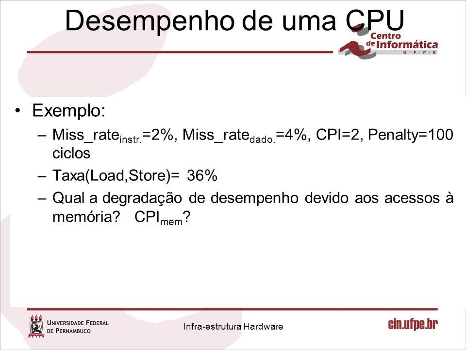 Desempenho de uma CPU Exemplo: –Miss_rate instr. =2%, Miss_rate dado. =4%, CPI=2, Penalty=100 ciclos –Taxa(Load,Store)= 36% –Qual a degradação de dese