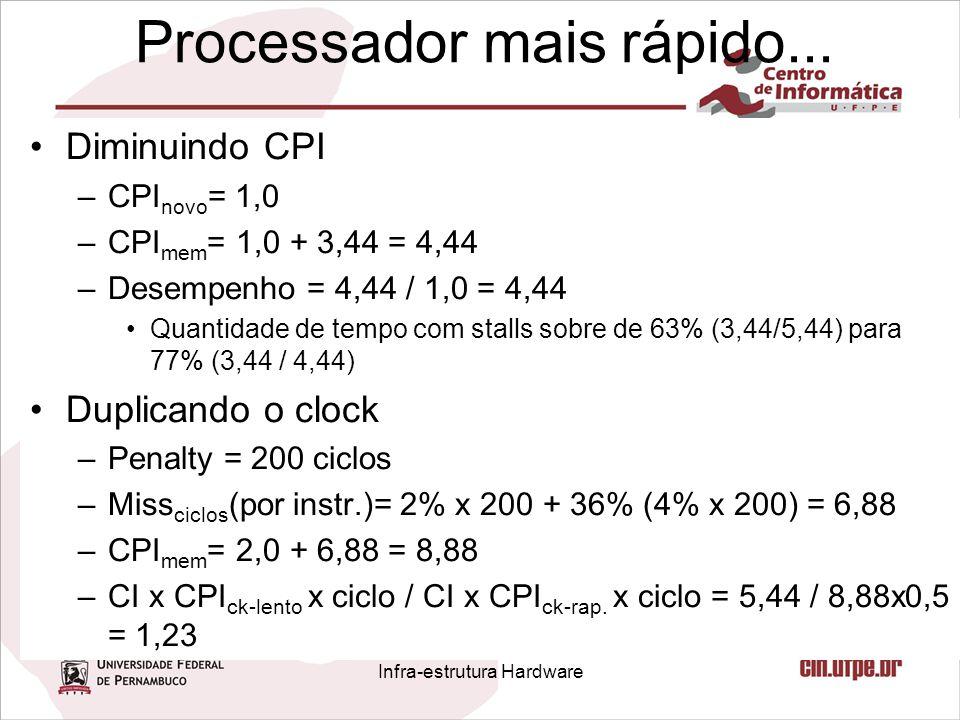 Processador mais rápido... Diminuindo CPI –CPI novo = 1,0 –CPI mem = 1,0 + 3,44 = 4,44 –Desempenho = 4,44 / 1,0 = 4,44 Quantidade de tempo com stalls