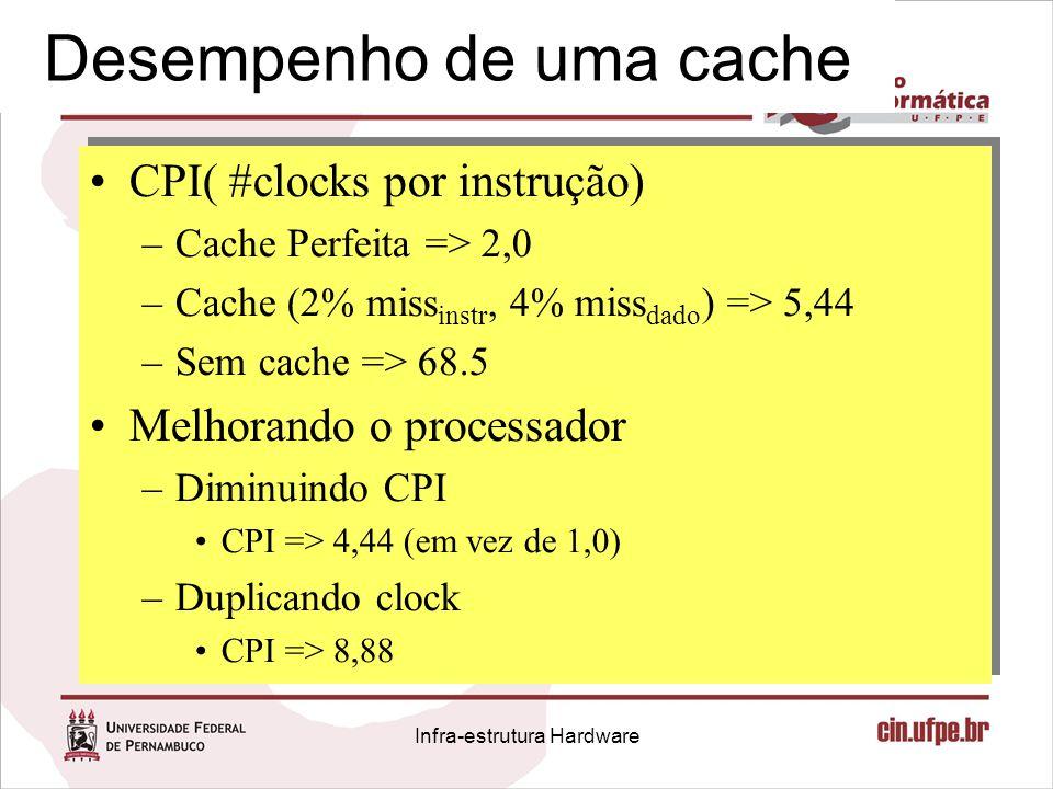 Desempenho de uma cache CPI( #clocks por instrução) –Cache Perfeita => 2,0 –Cache (2% miss instr, 4% miss dado ) => 5,44 –Sem cache => 68.5 Melhorando