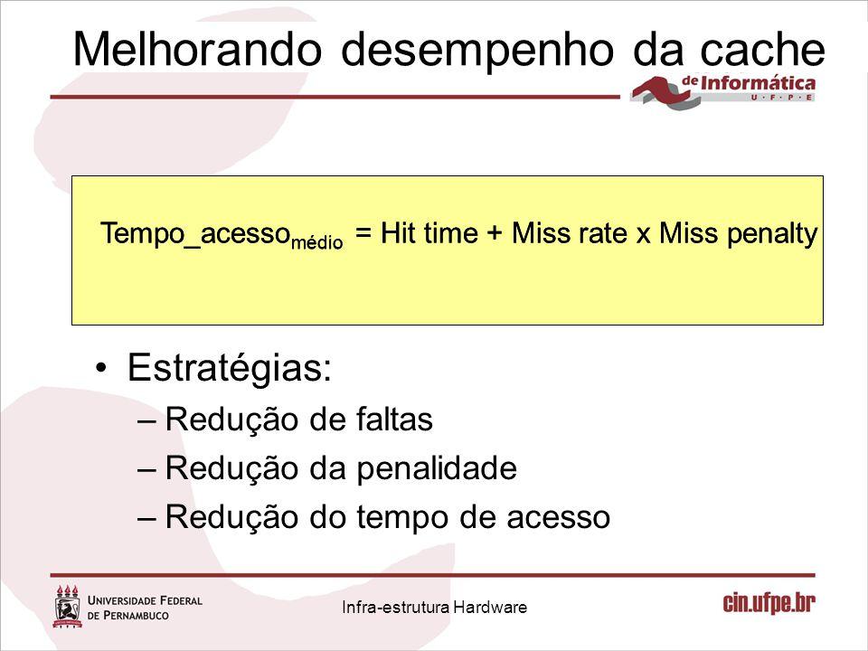 Melhorando desempenho da cache Estratégias: –Redução de faltas –Redução da penalidade –Redução do tempo de acesso Tempo_acesso médio = Hit time + Miss