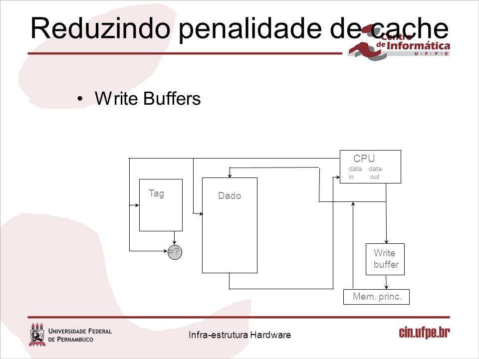 Reduzindo penalidade de cache Write Buffers =? CPU data in out Mem. princ. Write buffer Dado Tag Infra-estrutura Hardware