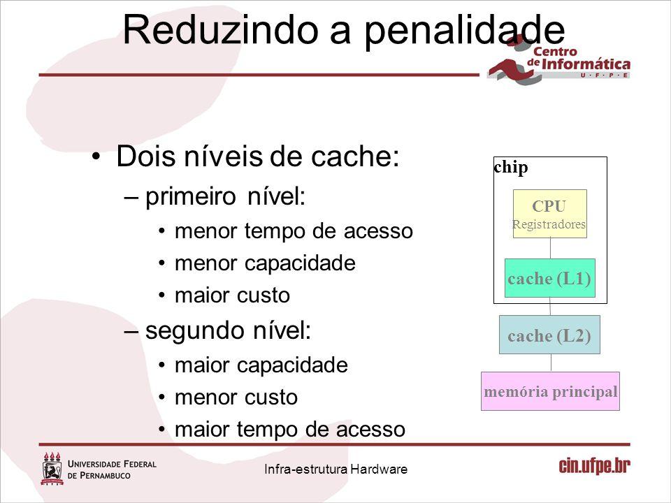 Reduzindo a penalidade cache (L1) CPU Registradores memória principal chip cache (L2) Dois níveis de cache: –primeiro nível: menor tempo de acesso men