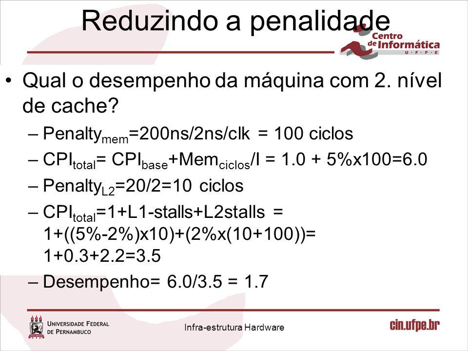 Reduzindo a penalidade Qual o desempenho da máquina com 2. nível de cache? –Penalty mem =200ns/2ns/clk = 100 ciclos –CPI total = CPI base +Mem ciclos