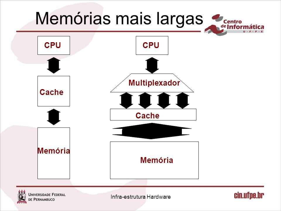 Memórias mais largas CPU Cache Memória CPU Multiplexador Memória Cache Infra-estrutura Hardware