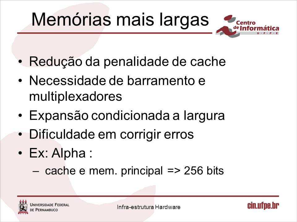 Memórias mais largas Redução da penalidade de cache Necessidade de barramento e multiplexadores Expansão condicionada a largura Dificuldade em corrigi