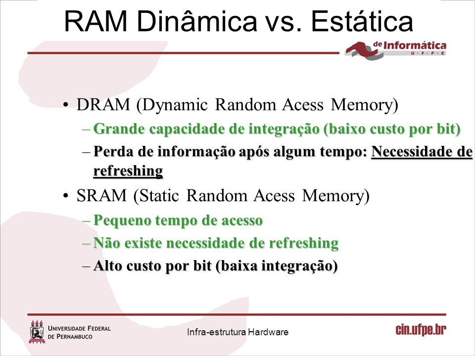 RAM Dinâmica vs. Estática DRAM (Dynamic Random Acess Memory) –Grande capacidade de integração (baixo custo por bit) –Perda de informação após algum te
