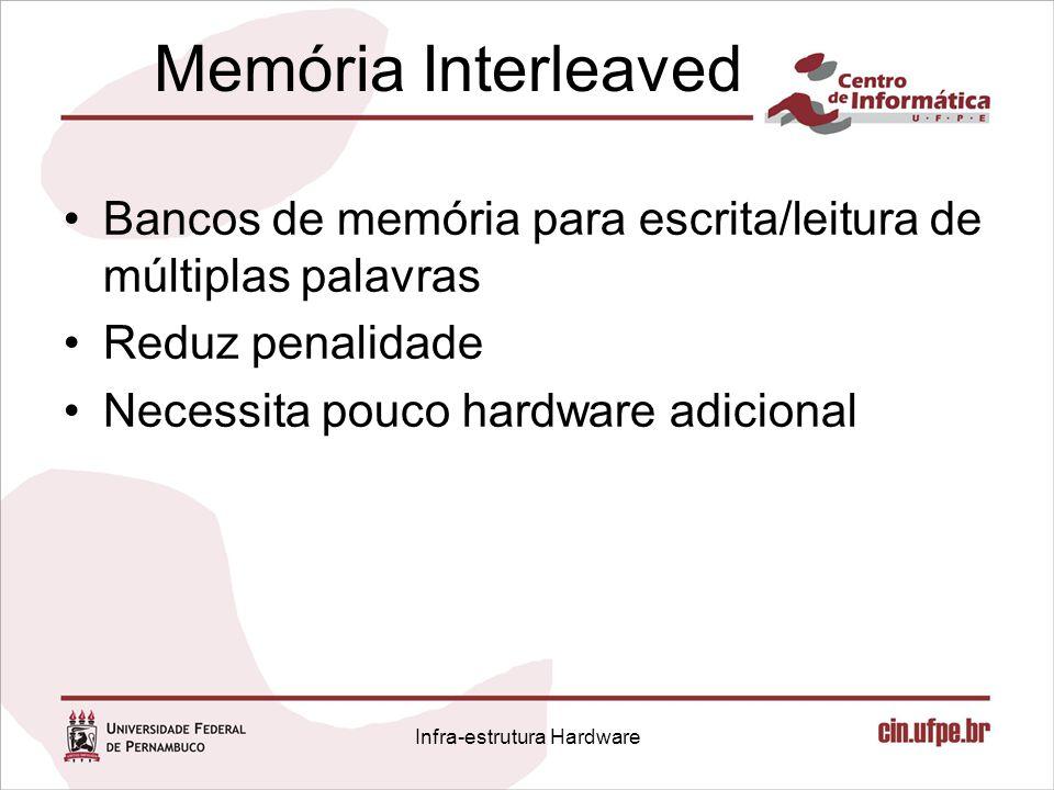 Memória Interleaved Bancos de memória para escrita/leitura de múltiplas palavras Reduz penalidade Necessita pouco hardware adicional Infra-estrutura H