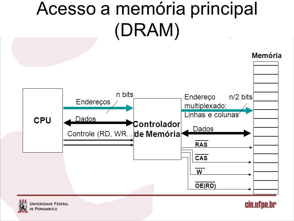 Acesso a memória principal (DRAM) CPU ______ Controlador de Memória Endereços Dados Controle (RD, WR...) ____ RAS ____ CAS ___ W ______ OE(RD) n bits