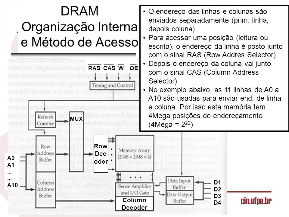 ____ ___ __ __ RAS CAS W OE Row Dec oder Column Decoder D1 D2 D3 D4 A0 A1... A10 MUX DRAM Organização Interna e Método de Acesso O endereço das linhas
