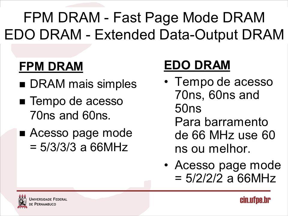 FPM DRAM - Fast Page Mode DRAM EDO DRAM - Extended Data-Output DRAM EDO DRAM Tempo de acesso 70ns, 60ns and 50ns Para barramento de 66 MHz use 60 ns o