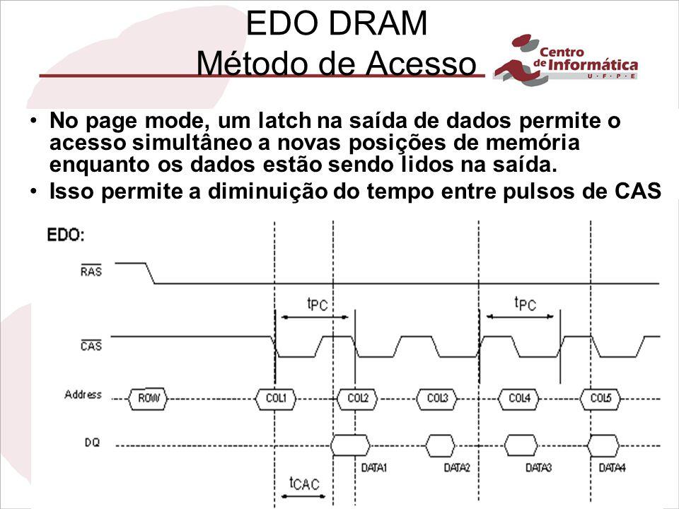 EDO DRAM Método de Acesso No page mode, um latch na saída de dados permite o acesso simultâneo a novas posições de memória enquanto os dados estão sen