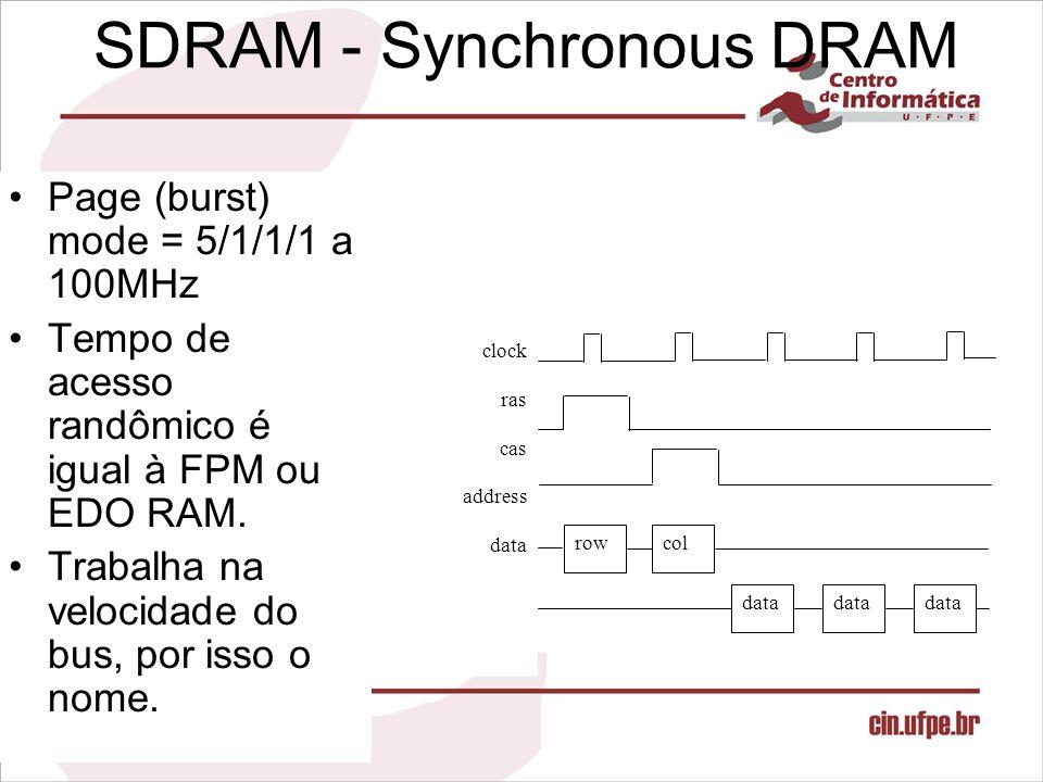 SDRAM - Synchronous DRAM Page (burst) mode = 5/1/1/1 a 100MHz Tempo de acesso randômico é igual à FPM ou EDO RAM. Trabalha na velocidade do bus, por i