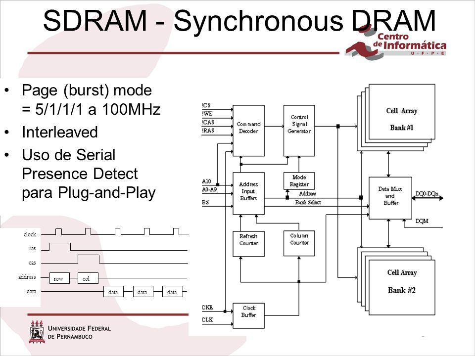 SDRAM - Synchronous DRAM Page (burst) mode = 5/1/1/1 a 100MHz Interleaved Uso de Serial Presence Detect para Plug-and-Play clock ras cas address data