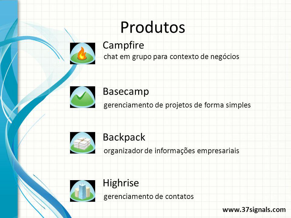 Produtos chat em grupo para contexto de negócios Campfire gerenciamento de projetos de forma simples Basecamp organizador de informações empresariais Backpack gerenciamento de contatos Highrise www.37signals.com