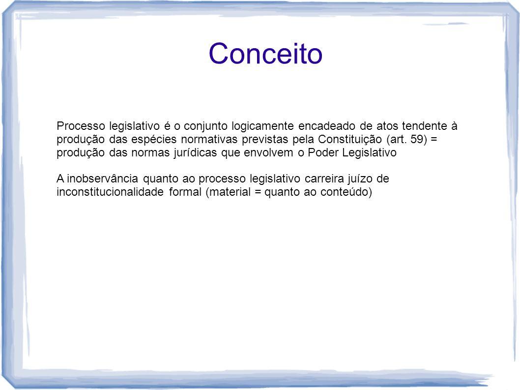 Conceito Processo legislativo é o conjunto logicamente encadeado de atos tendente à produção das espécies normativas previstas pela Constituição (art.